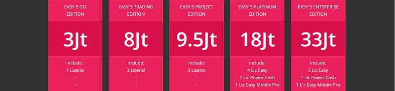 EASY 5 Software Akuntansi Murah - Jumlah Lisensi