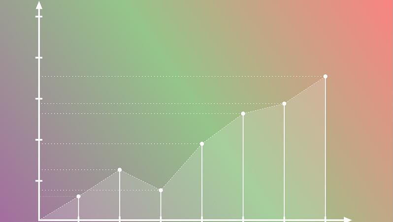 mengatur cash flow umkm - grafik